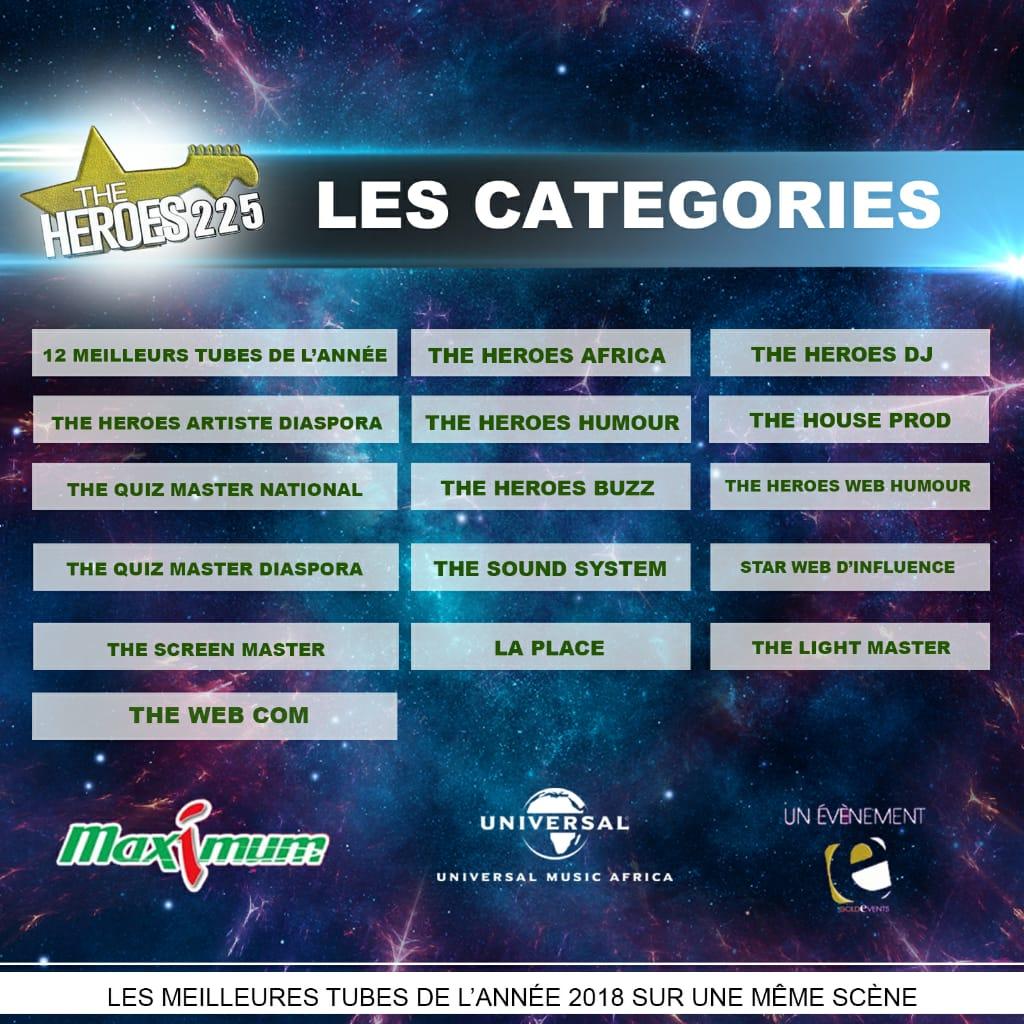 heroes catégories